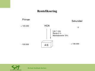 Rentefiksering