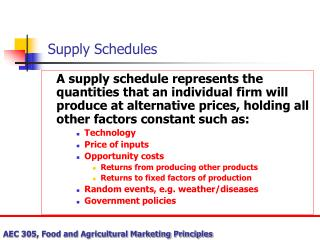 Supply Schedules