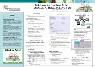 Fall Prevention is a Team Effort:   Strategies to Reduce Pediatric Falls