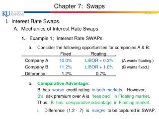 Chapter 7:  Swaps