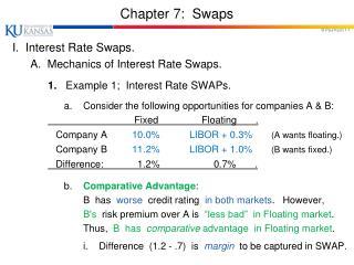 Chapter 7:  Swaps