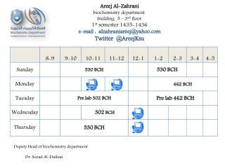 Areej Al-Zahrani biochemistry department building  5 – 3 rd  floor 1 st  semester 1435-1436