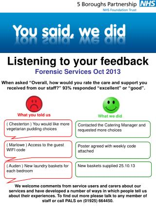 Listening to your feedback Forensic Services Oct 2013