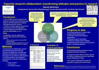 Tripartite research collaboration: transforming attitudes and practice to research