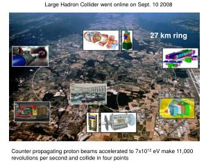 Large Hadron Collider went online on Sept. 10 2008