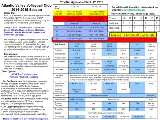 Atlantic Valley Volleyball Club 2014-2015  Season