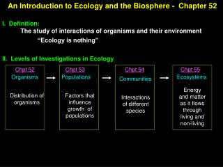 The study of interactions of organisms and their environment