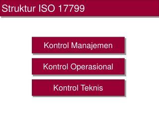 Kontrol Manajemen