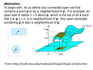 From: math.etsu/multicalc/Chap2/Chap2-2/index.htm