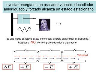 Es una fuerza constante capaz de entregar energía para inducir oscilaciones?