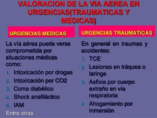 VALORACION DE LA VIA AEREA EN URGENCIAS(TRAUMATICAS Y MEDICAS)