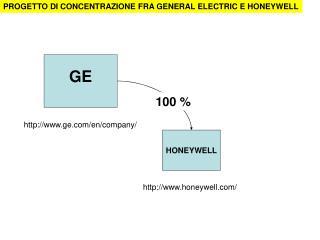 PROGETTO DI CONCENTRAZIONE FRA GENERAL ELECTRIC E HONEYWELL
