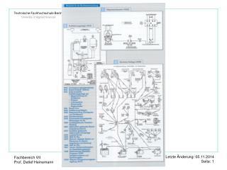 Batteriedimensionierung und Generatorstromabgabe
