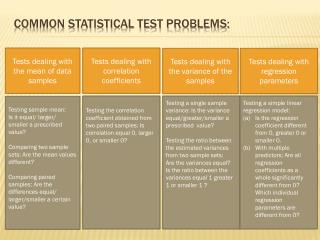 Common statistical Test Problems: