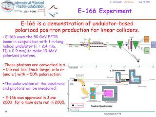 E-166 Experiment