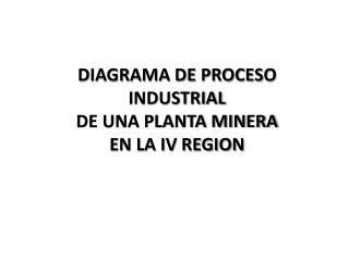 DIAGRAMA DE PROCESO  INDUSTRIAL DE UNA PLANTA MINERA EN LA IV REGION