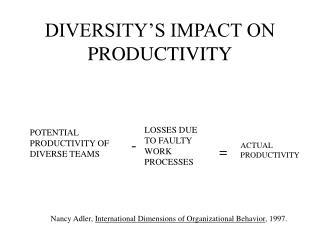 DIVERSITY'S IMPACT ON PRODUCTIVITY
