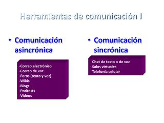 Herramientas de comunicación I