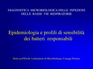 DIAGNOSTICA  MICROBIOLOGICA DELLE  INFEZIONI  DELLE  BASSE  VIE  RESPIRATORIE