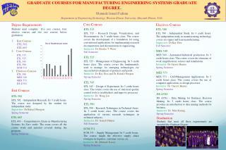 GRADUATE COURSES FOR  MANUFACTURING ENGINEERING SYSTEMS  GRADUATE  DEGREE. Olatunde Ismail Fadimu