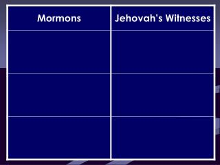 THE JEHOVAH'S WITNESSES