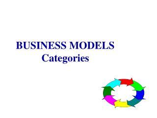 BUSINESS MODELS Categories