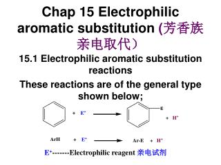 Chap 15 Electrophilic aromatic substitution  ( 芳香族亲电取代)