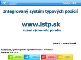 """Konferencia """" Výchovný poradca ajeho budúcnosť na Slovensku""""   Bratislava 22.4.2010"""
