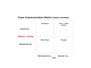 team-communication-matrix