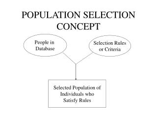 POPULATION SELECTION CONCEPT
