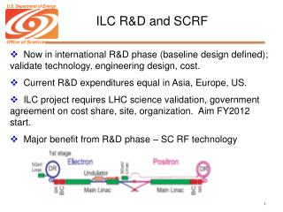 ILC R&D and SCRF