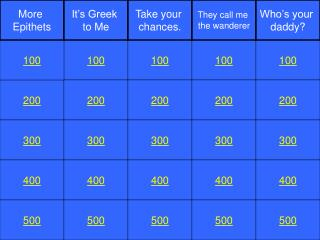 Which goddess aids Odysseus?