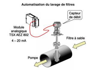 Automatisation du lavage de filtres