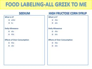 Food Labeling-All  Gr ΣΣ k to Me