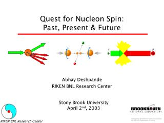 Quest for Nucleon Spin:  Past, Present & Future