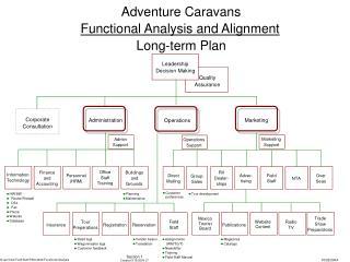 Adventure Caravans