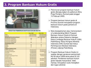 3. Program  Bantuan Hukum  Gratis