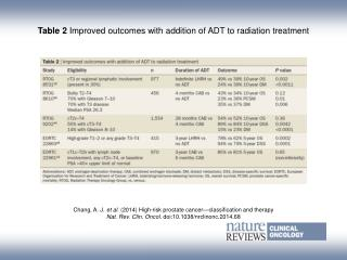 Table 2  Improved outcomes with addition of ADT to radiation treatment