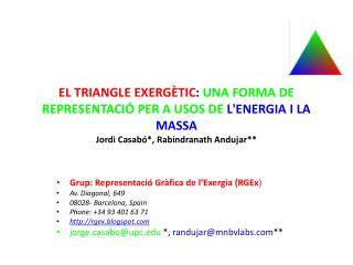 Grup: Representació Gràfica de l'Exergia (RGEx ) Av. Diagonal, 649 08028- Barcelona, Spain