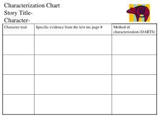 Characterization Chart Story Title-  Character-