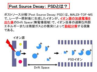 Post Source Decay :  PSD とは?