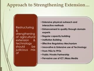 Approach to Strengthening Extension…