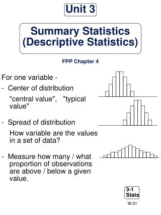 Unit 3  Summary Statistics Descriptive Statistics  FPP Chapter 4