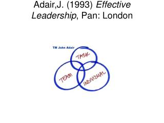 Adair,J. (1993)  Effective Leadership , Pan: London