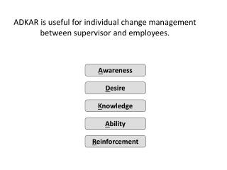 ADKAR is useful for individual change management between supervisor and employees.