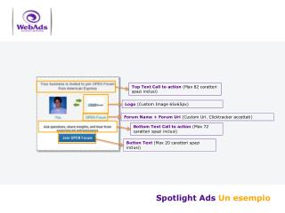 Spotlight Ads Un esempio
