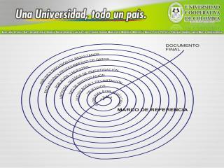 Requisitos de Uniformidad para Manuscritos enviados a Revistas Biomédicas