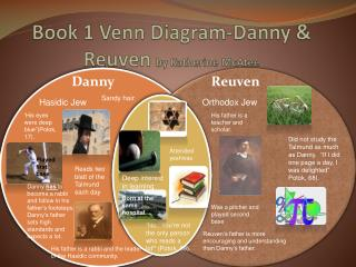 Book 1 Venn Diagram-Danny &  Reuven by Katherine McAtee