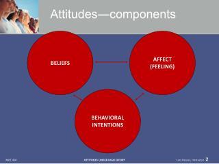 Attitudes―components
