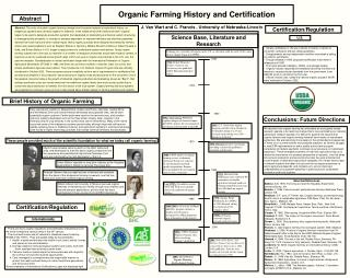 Organic Farming History and Certification